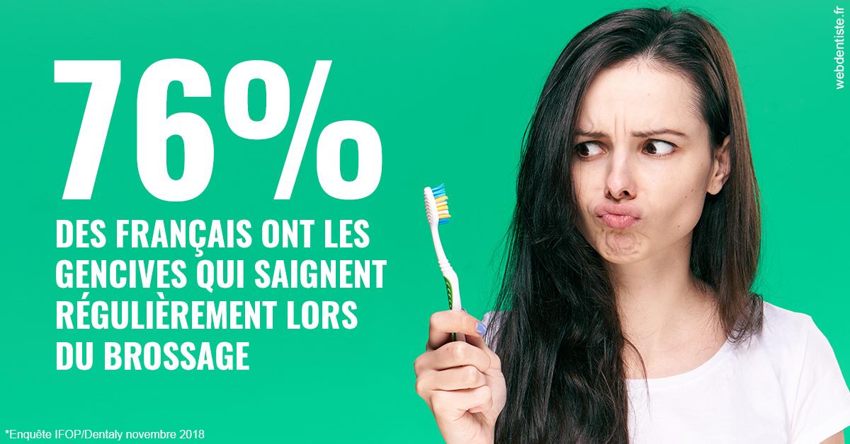 https://dr-naccache-moise.chirurgiens-dentistes.fr/76% des Français 1