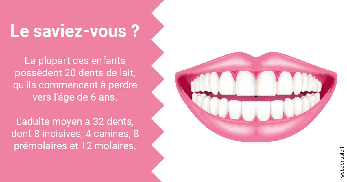 https://dr-naccache-moise.chirurgiens-dentistes.fr/Dents de lait 2